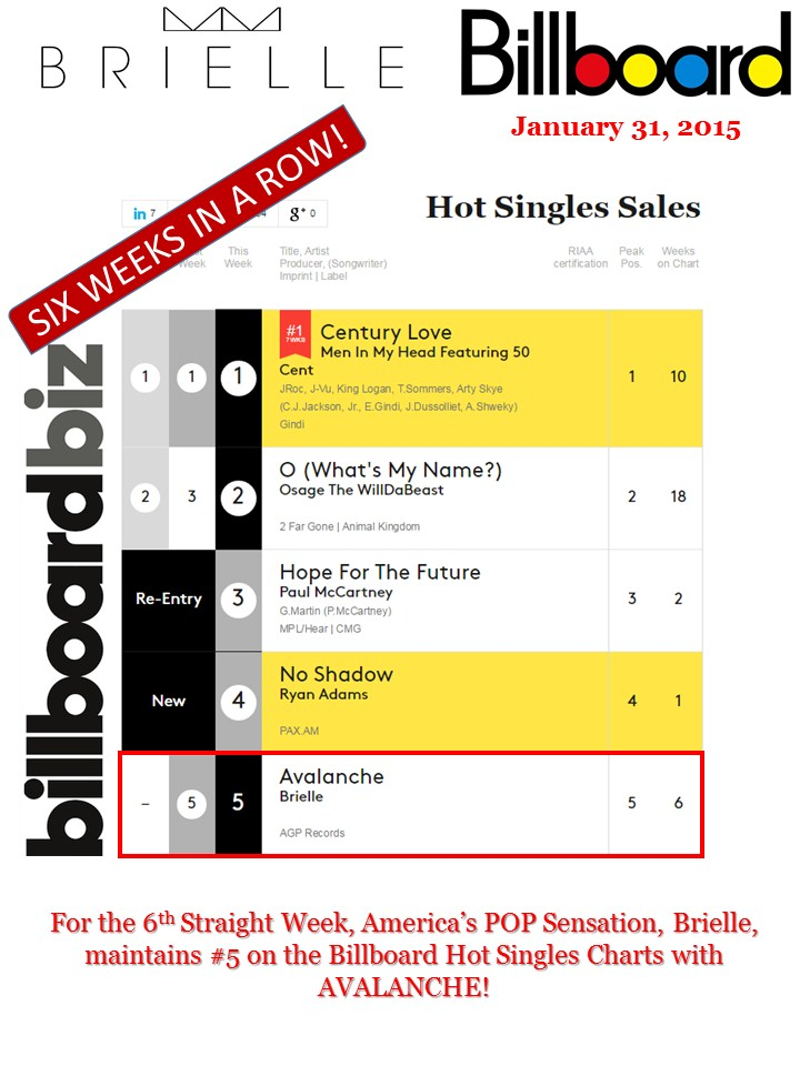 Billboard 6 weeks in a row